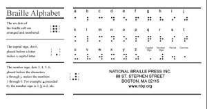 Braille alfabet
